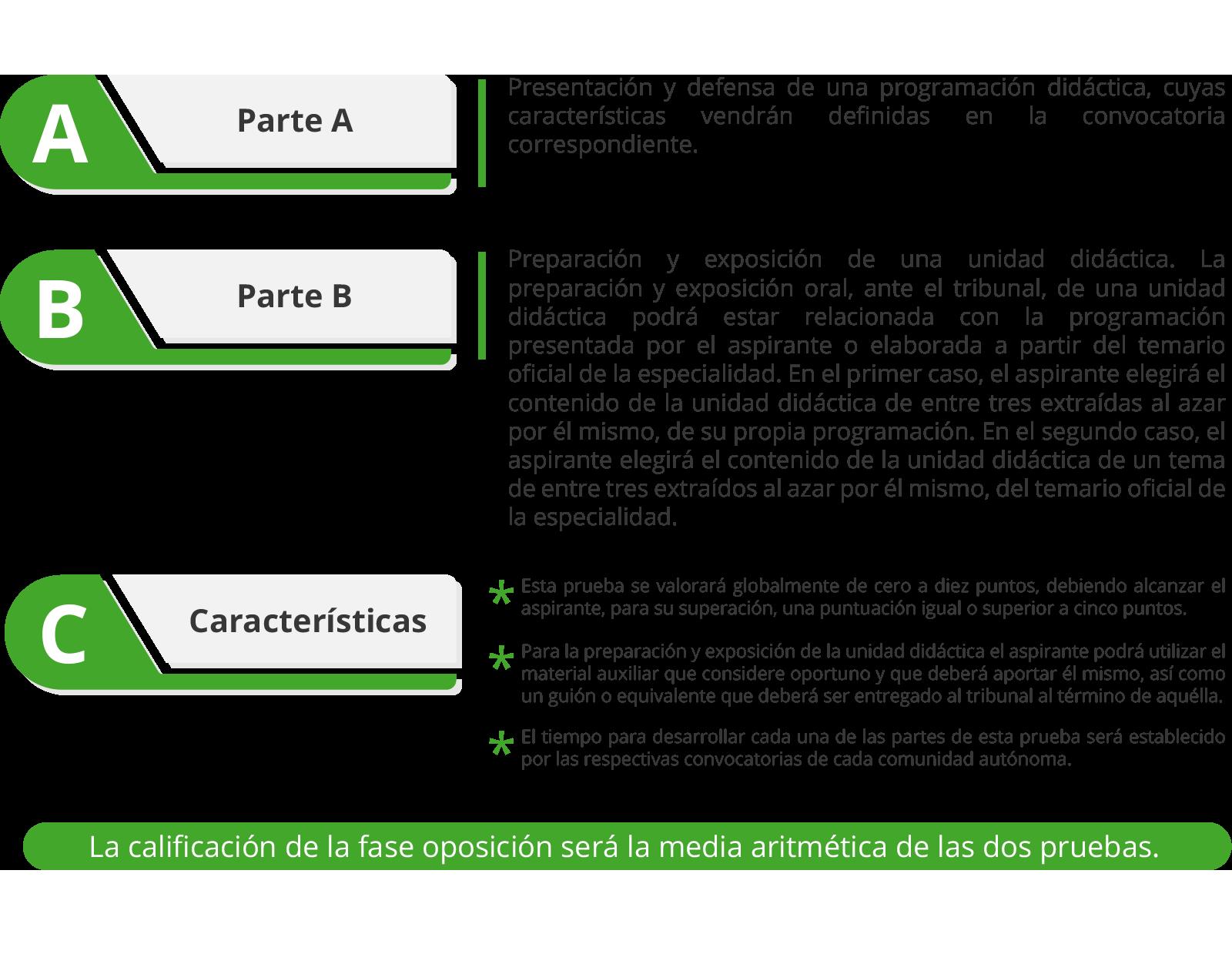 eduardo-moragon-primera-parte-oposiciones-educacion-fisica